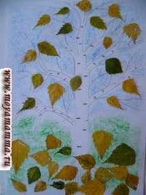 Детские поделки из осенних листьев. Поделка из осенних листьев Береза
