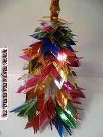 Новогодняя елочка своими руками