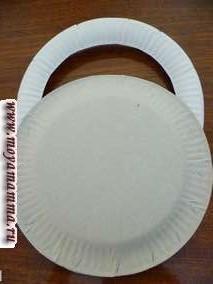 Две тарелки сложить вогнутыми частями