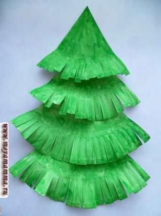 окрашивание елки в зеленый цвет