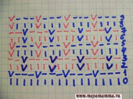 Схема двухстороннего узора для шарфа на спицах нитками двух цветов