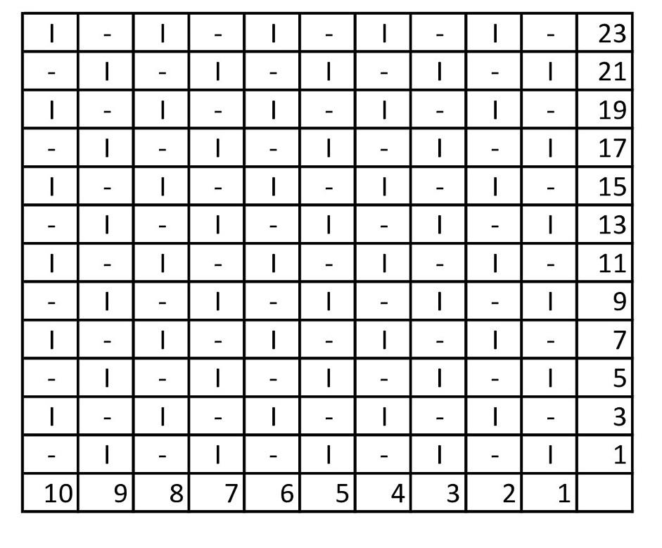 Схема узора Рис