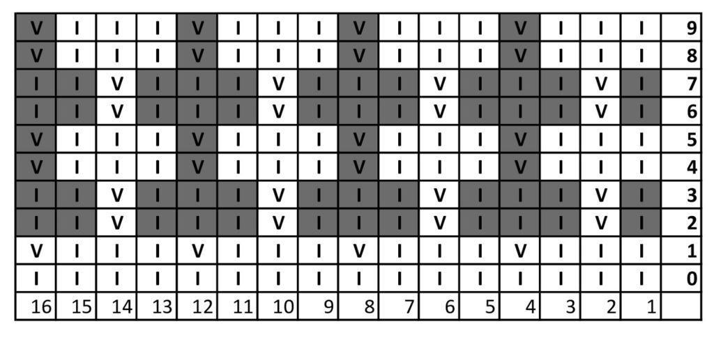 Схема вязания двухцветного двустороннего узора