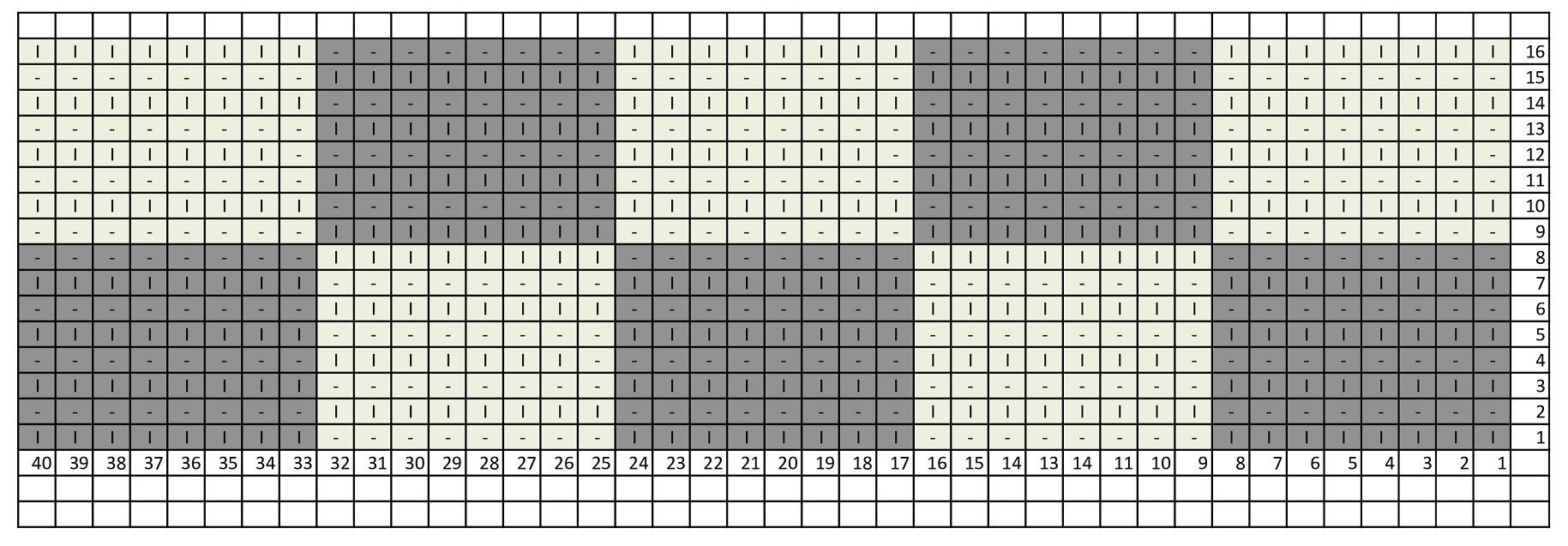 схема вязания узора Шахматка квадратами