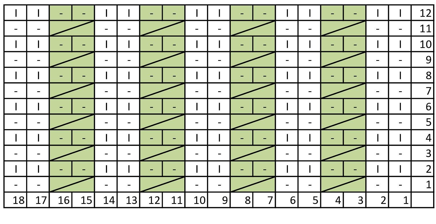 схема узора с перемещенными петлями