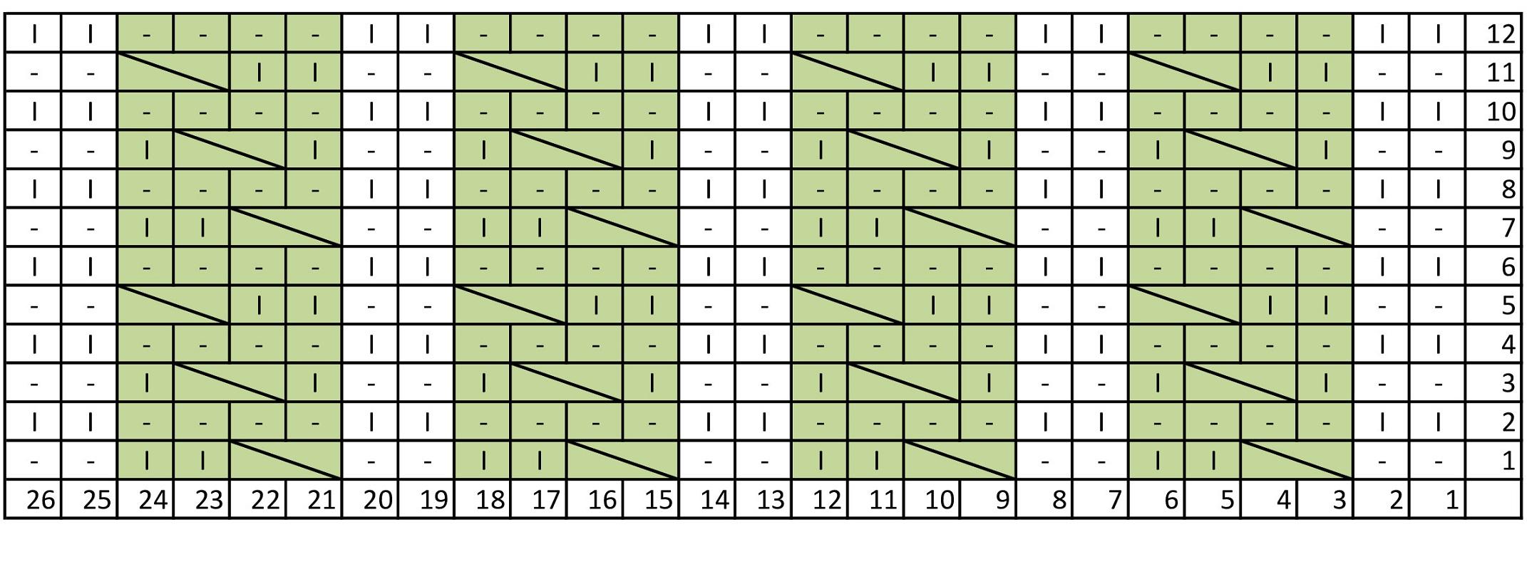 схема двусторонней резинки 2х4 с перемещенными петлями