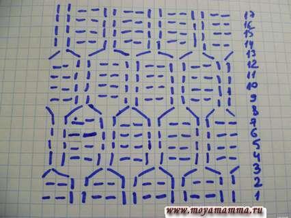 Схема вязания фигурной резинки для манжеты варежки