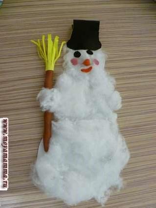 "Поделка игрушки на елку ""Снеговик"" из бумаги и ваты"