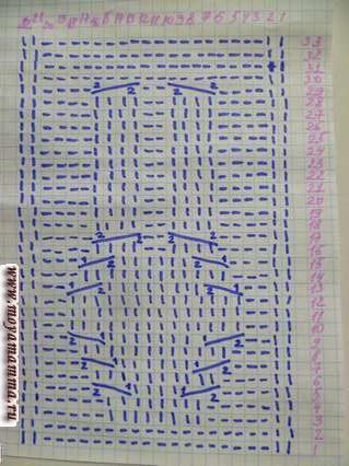 """Схема вязания рельефного узора """"Зайка"""" для детской варежки на спицах"""
