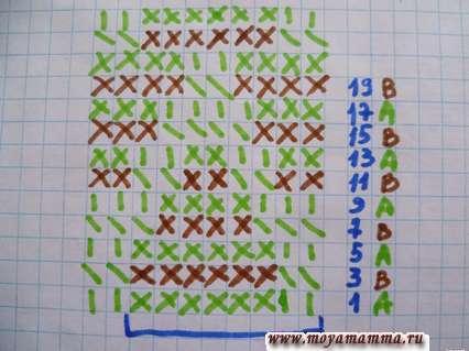 Схема вязания двухцветного ленивого жаккардового узора на спицах