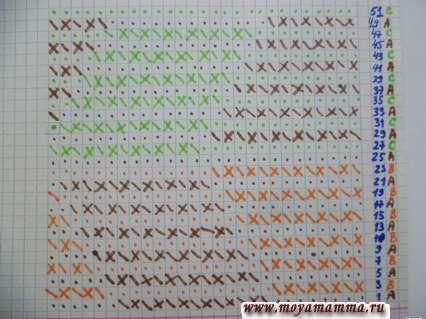 Схема трехцветного узора со снятыми петлями для ленивого жаккарда