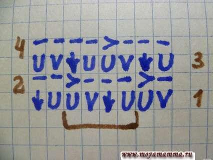 схема вязания ажурного сетчатого узора для палантина или шали