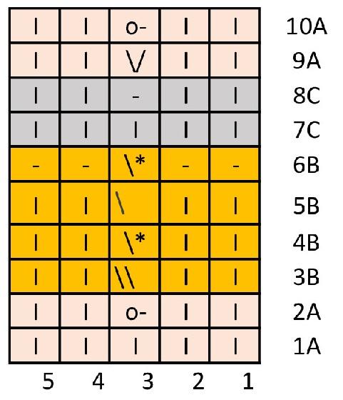 трехцветный узор из снятых петель