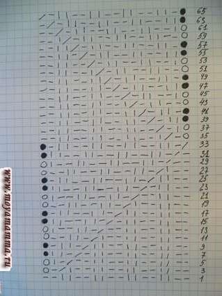 Схема вязания рельефных ромбов