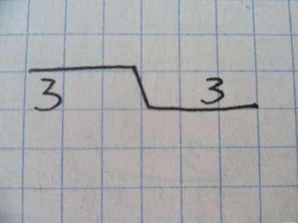 схема перемещения петель 3х3