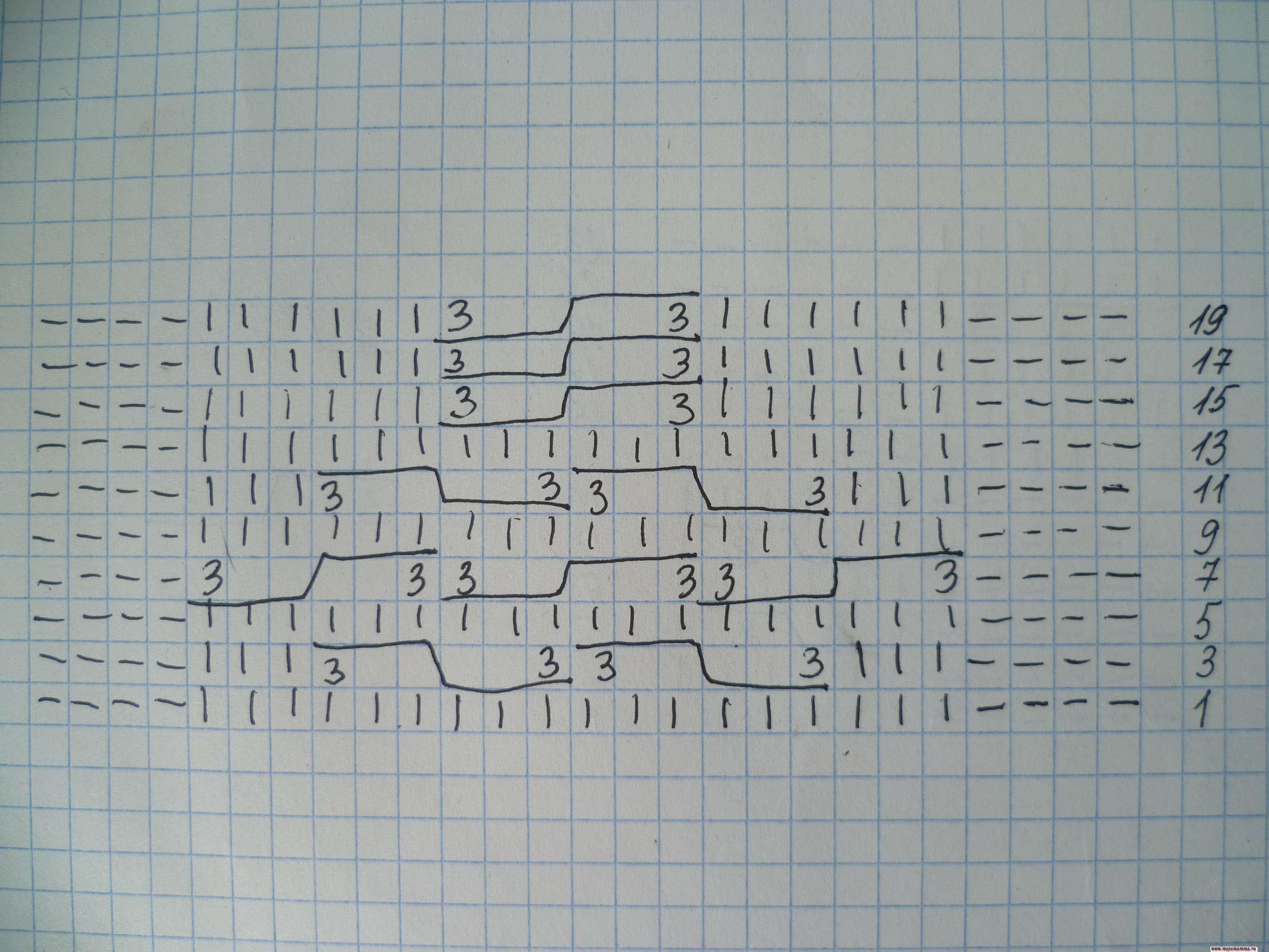 схема вязания косы с плетенкой