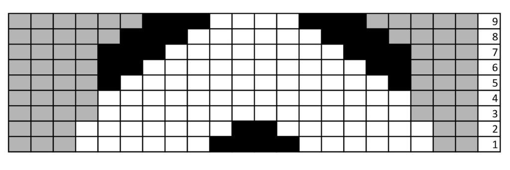"""Схема рисунка """"панда"""" для шапочки Басика"""