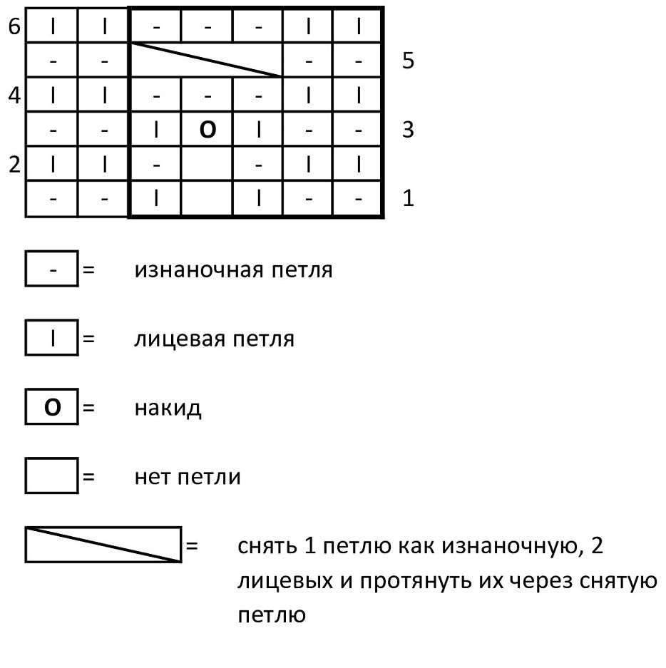 Схема узора с перекрещиваниями