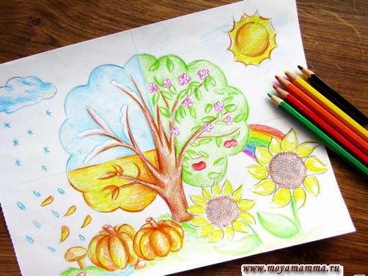 Рисунок карандашом Времена года. Раскрашивание рисунка